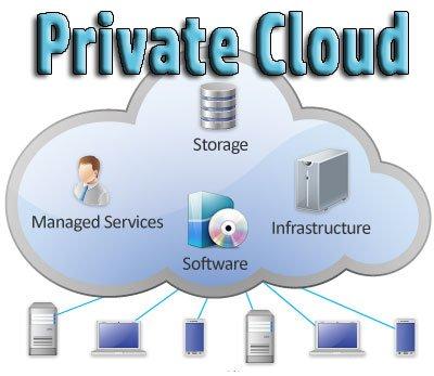 Private Cloud computing-internal cloud or corporate cloud-1