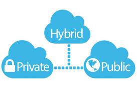 Private Cloud computing-internal cloud or corporate cloud-2